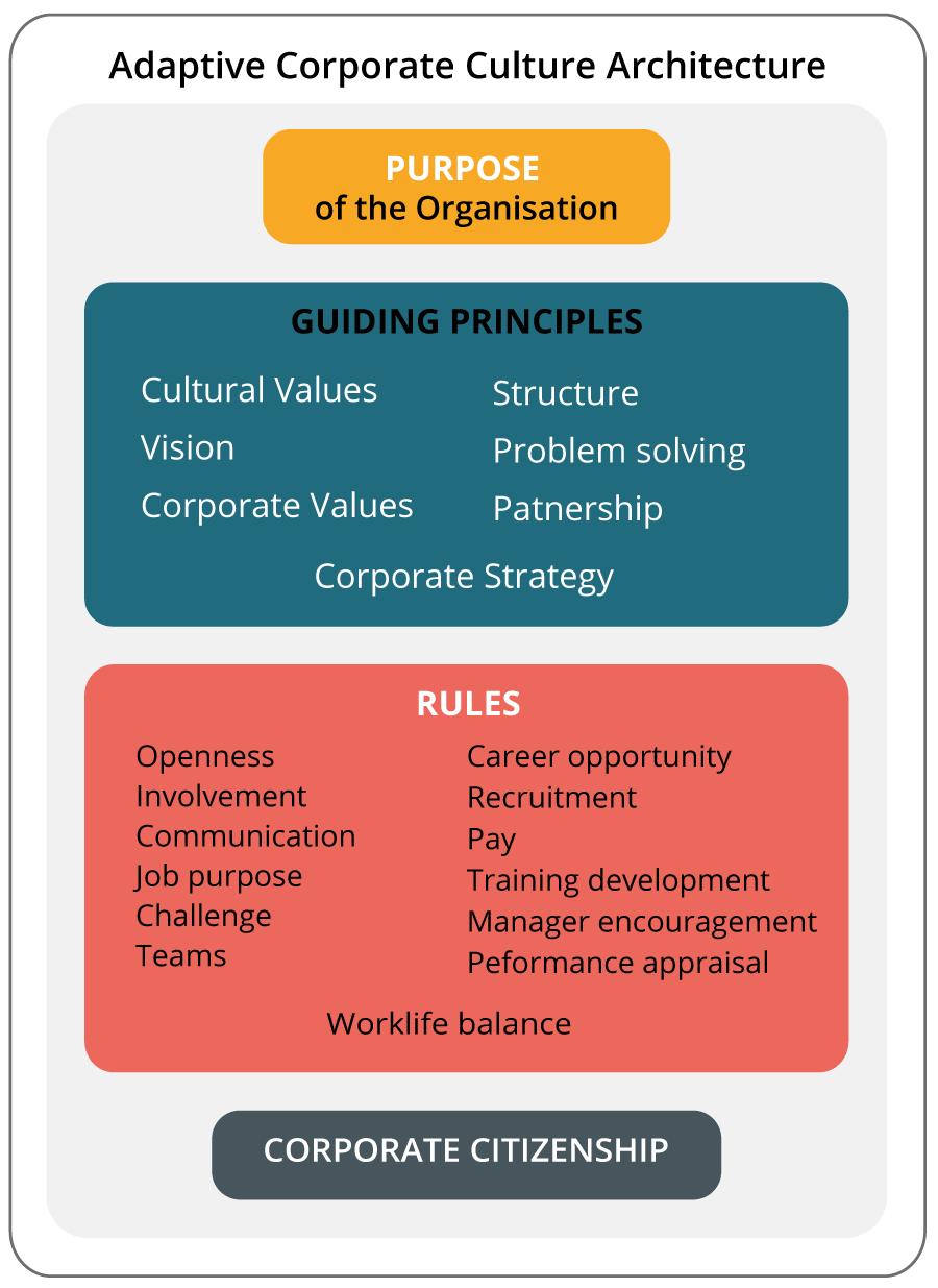view Концессионная политика и практика